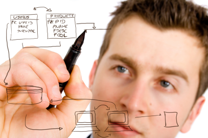 project management milestones