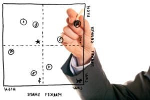 project communication skills